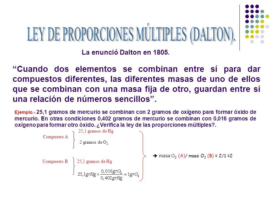 LEY DE PROPORCIONES MÚLTIPLES (DALTON).