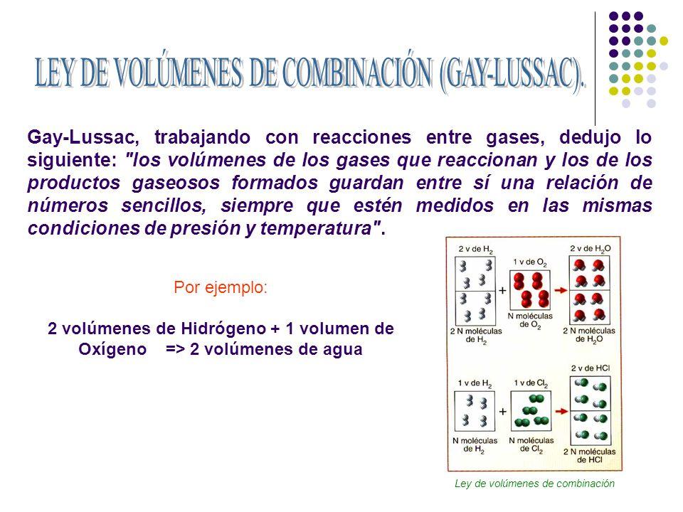 LEY DE VOLÚMENES DE COMBINACIÓN (GAY-LUSSAC).