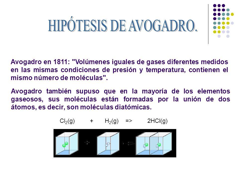 Volúmenes iguales de gases diferentes en las mismas condiciones de presión y temperatura contienen el mismo número de partículas(átomos, moléculas, iones…) .