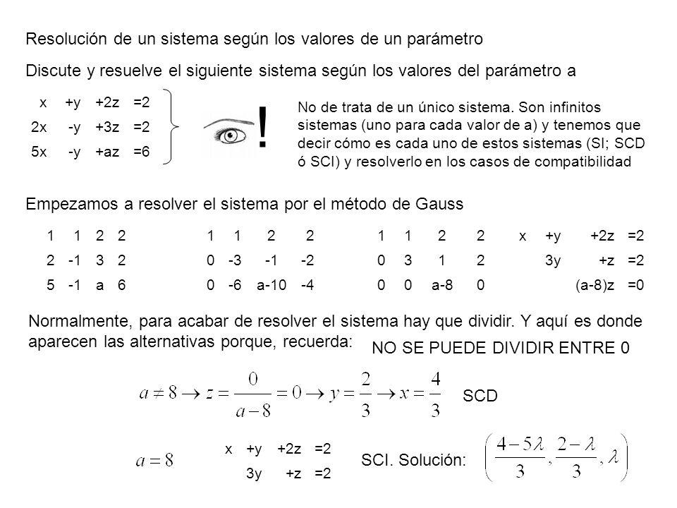 ! Resolución de un sistema según los valores de un parámetro