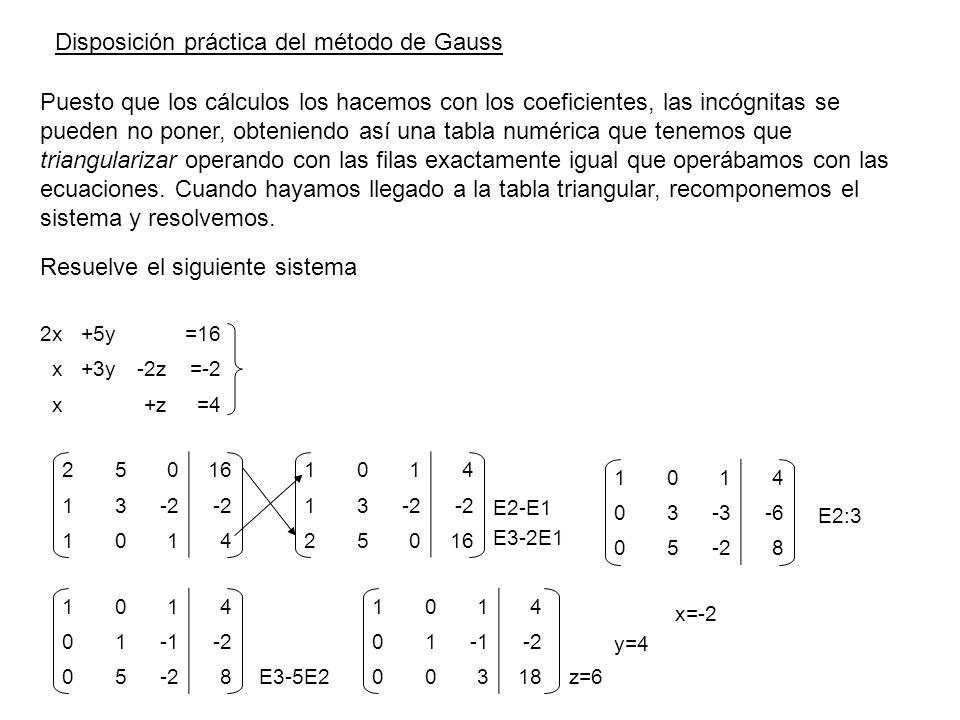 Disposición práctica del método de Gauss