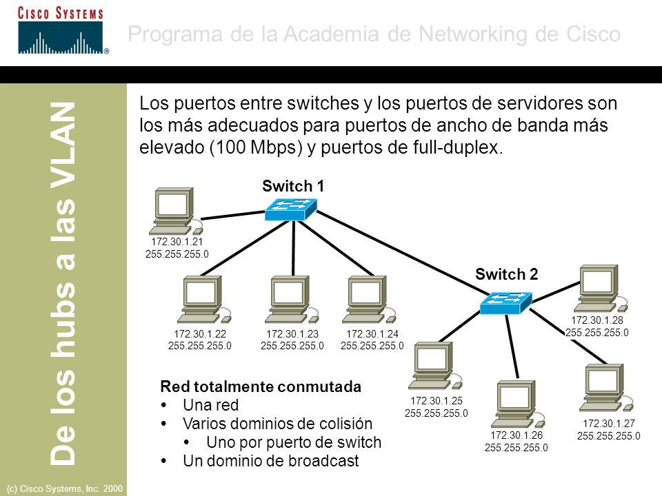 Los puertos entre switches y los puertos de servidores son los más adecuados para puertos de ancho de banda más elevado (100 Mbps) y puertos de full-duplex.