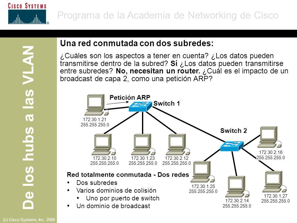 Una red conmutada con dos subredes:
