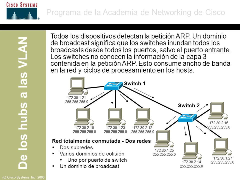 Todos los dispositivos detectan la petición ARP