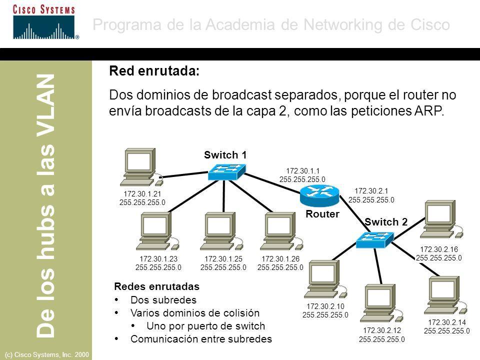 Red enrutada: Dos dominios de broadcast separados, porque el router no envía broadcasts de la capa 2, como las peticiones ARP.