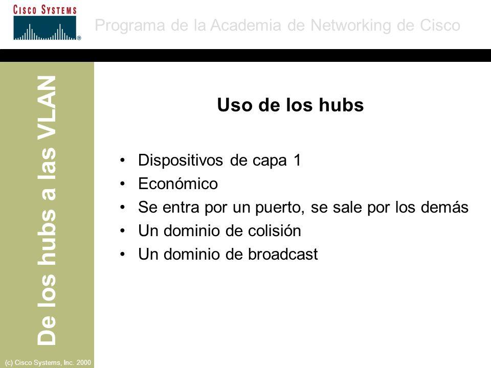 Uso de los hubs Dispositivos de capa 1 Económico