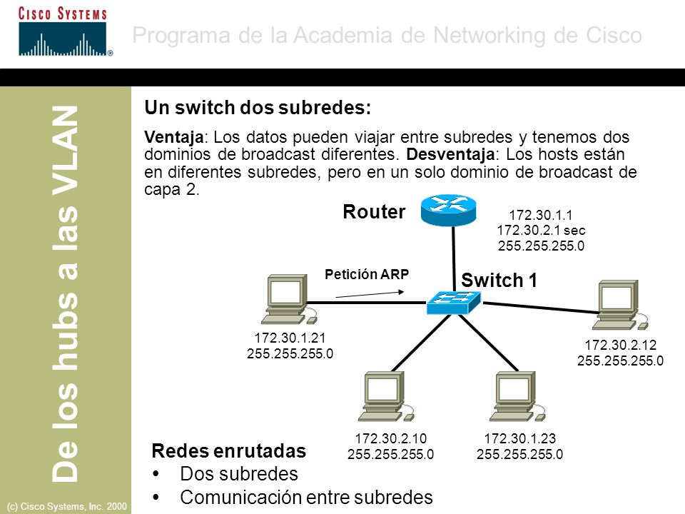 Un switch dos subredes: