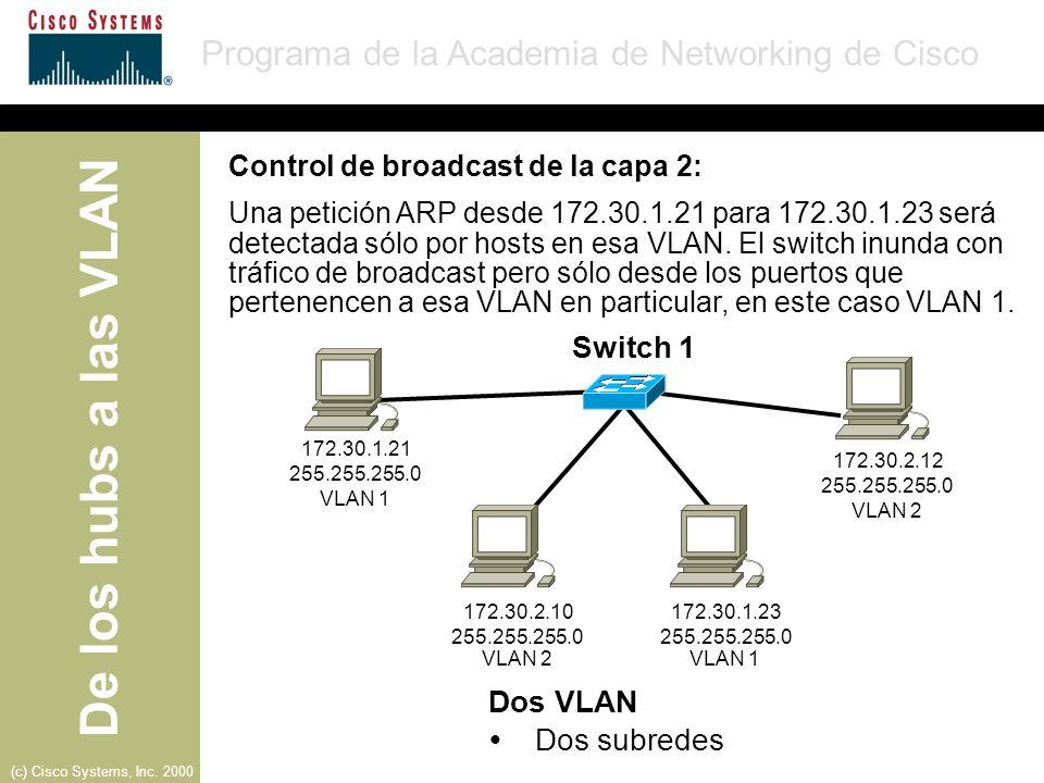 Switch 1 Dos VLAN Ÿ Dos subredes Control de broadcast de la capa 2: