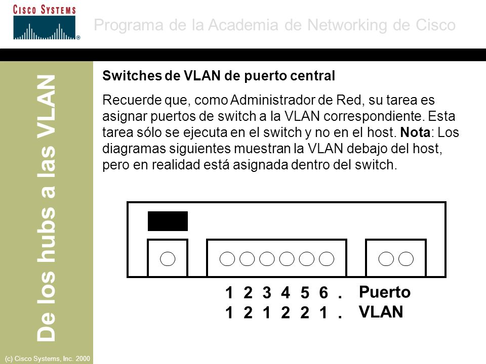 Switches de VLAN de puerto central
