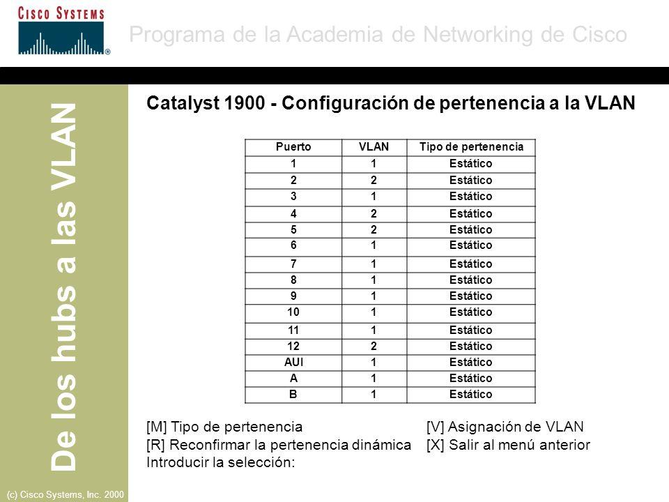 Catalyst 1900 - Configuración de pertenencia a la VLAN