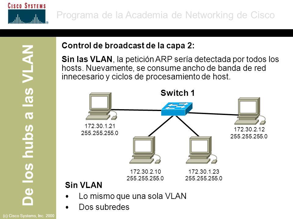 Ÿ Ÿ Switch 1 Control de broadcast de la capa 2: