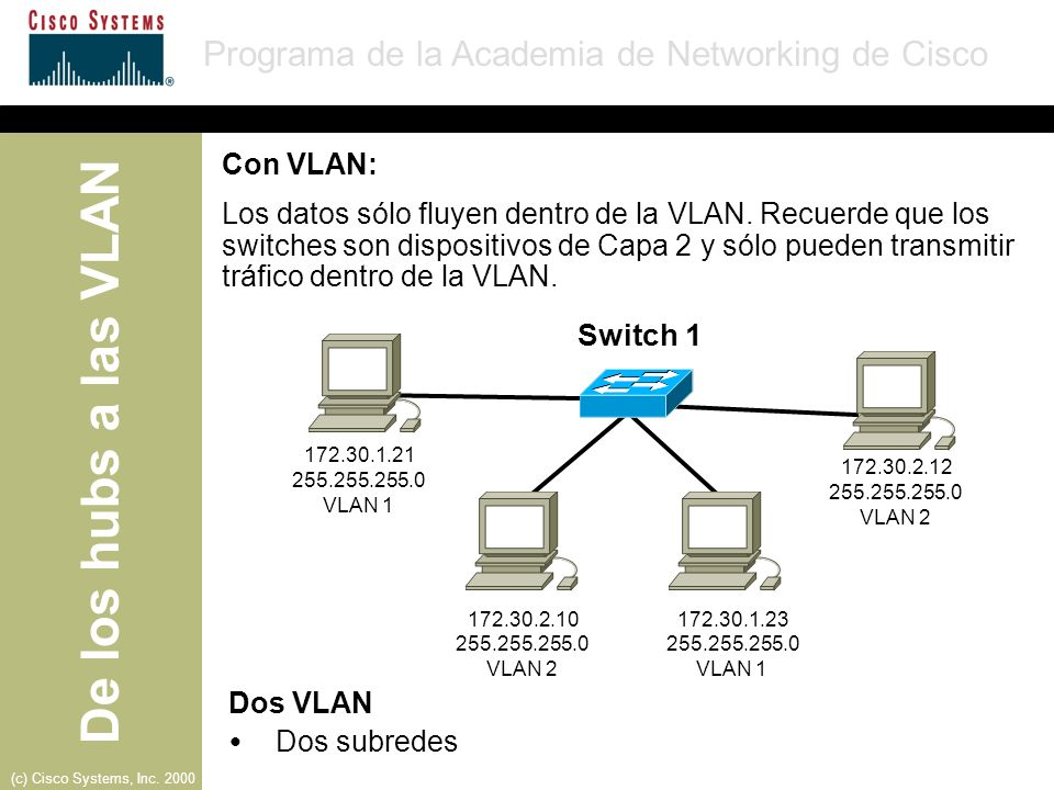 Con VLAN:
