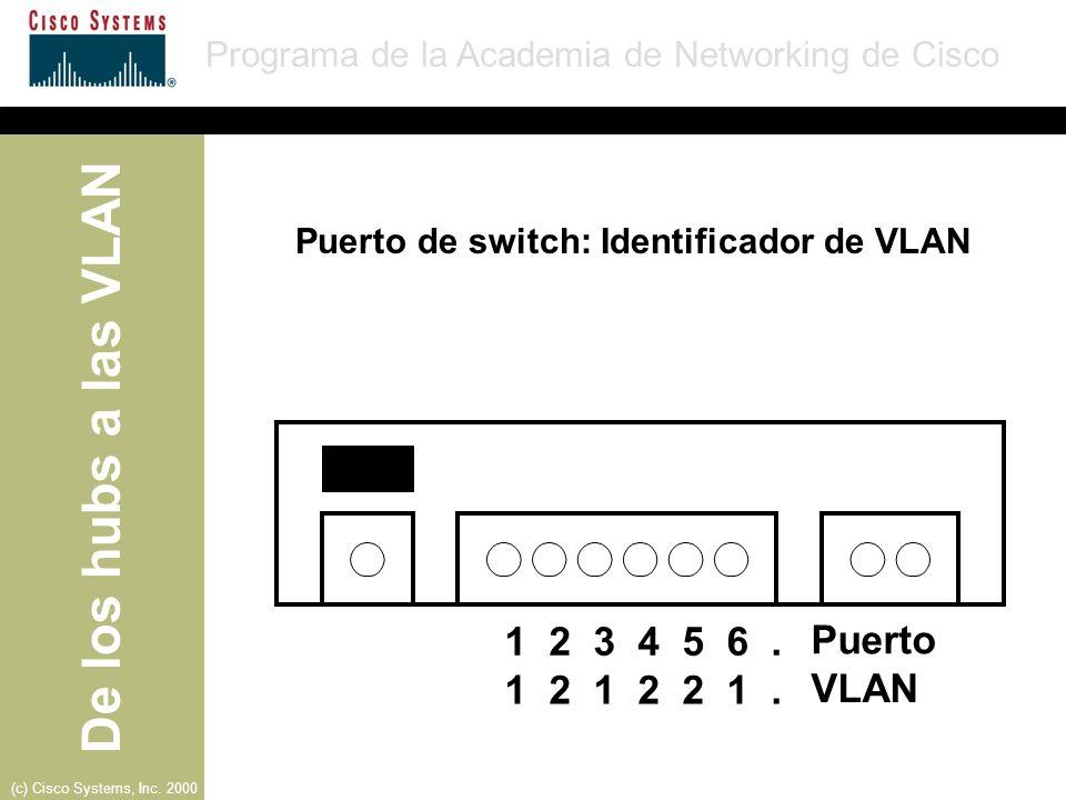 Puerto de switch: Identificador de VLAN