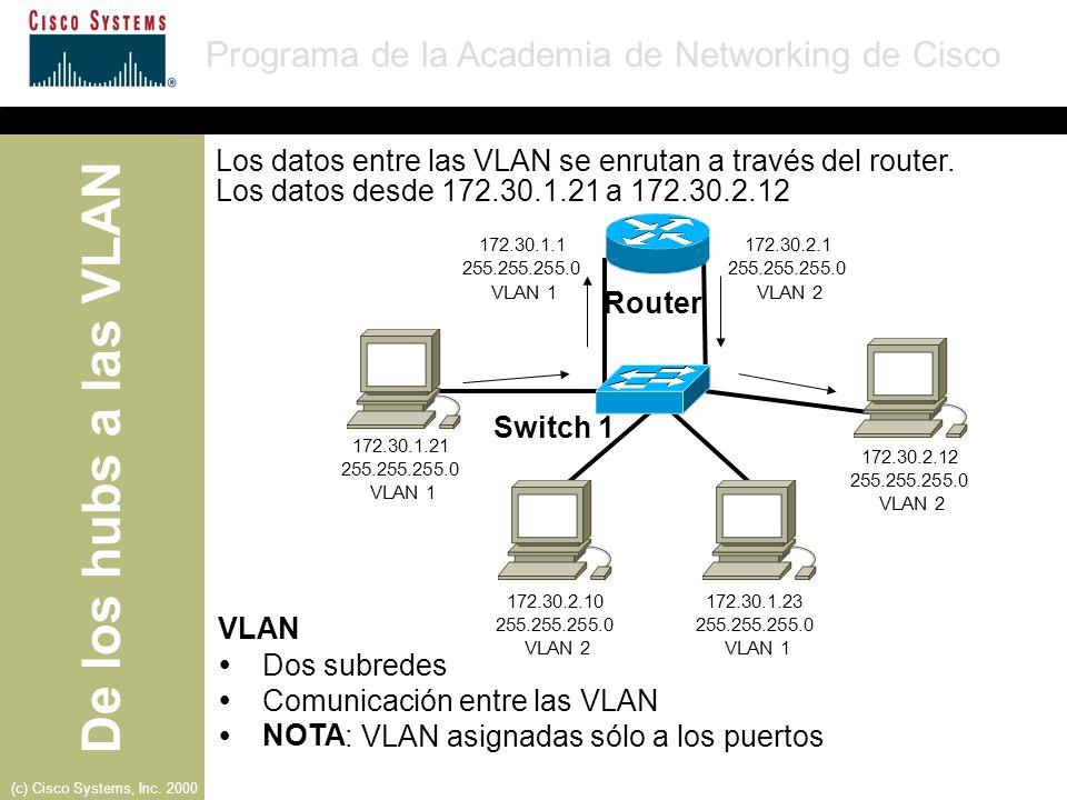 Comunicación entre las VLAN Ÿ NOTA : VLAN asignadas sólo a los puertos