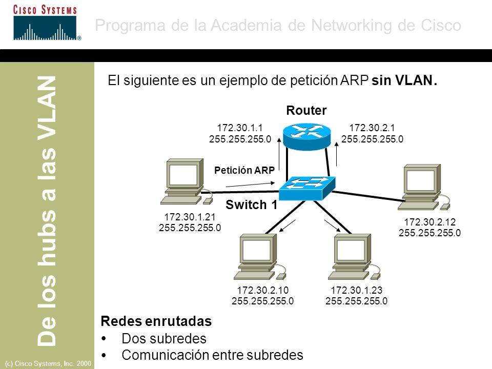 El siguiente es un ejemplo de petición ARP sin VLAN.