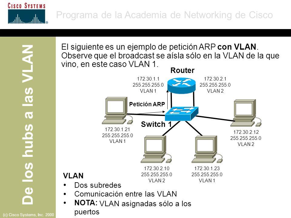 El siguiente es un ejemplo de petición ARP con VLAN