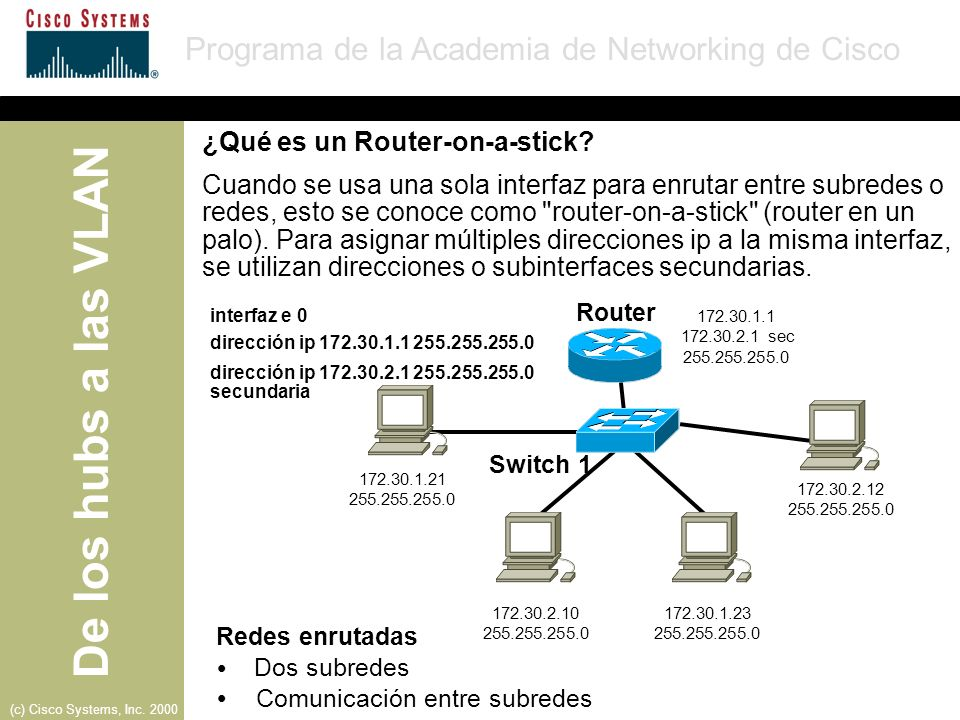 ¿Qué es un Router-on-a-stick