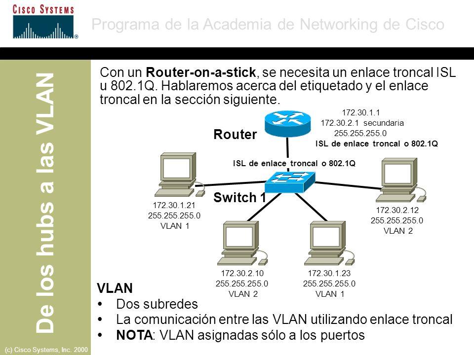 La comunicación entre las VLAN utilizando enlace troncal Ÿ NOTA