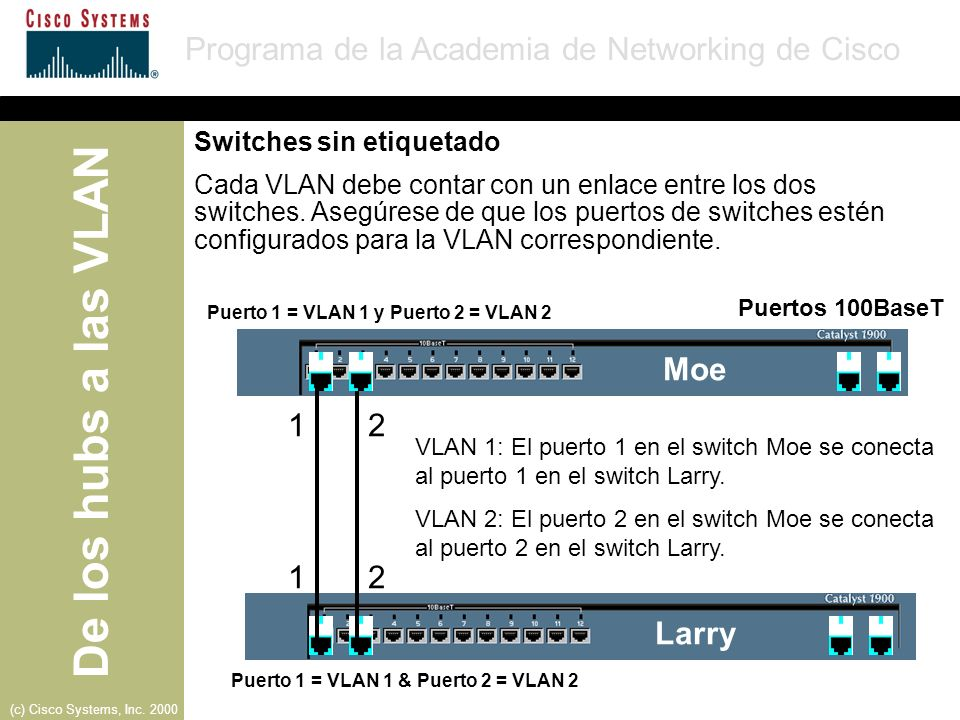 Moe Larry Switches sin etiquetado