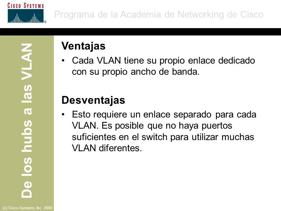 Ventajas Cada VLAN tiene su propio enlace dedicado con su propio ancho de banda. Desventajas.