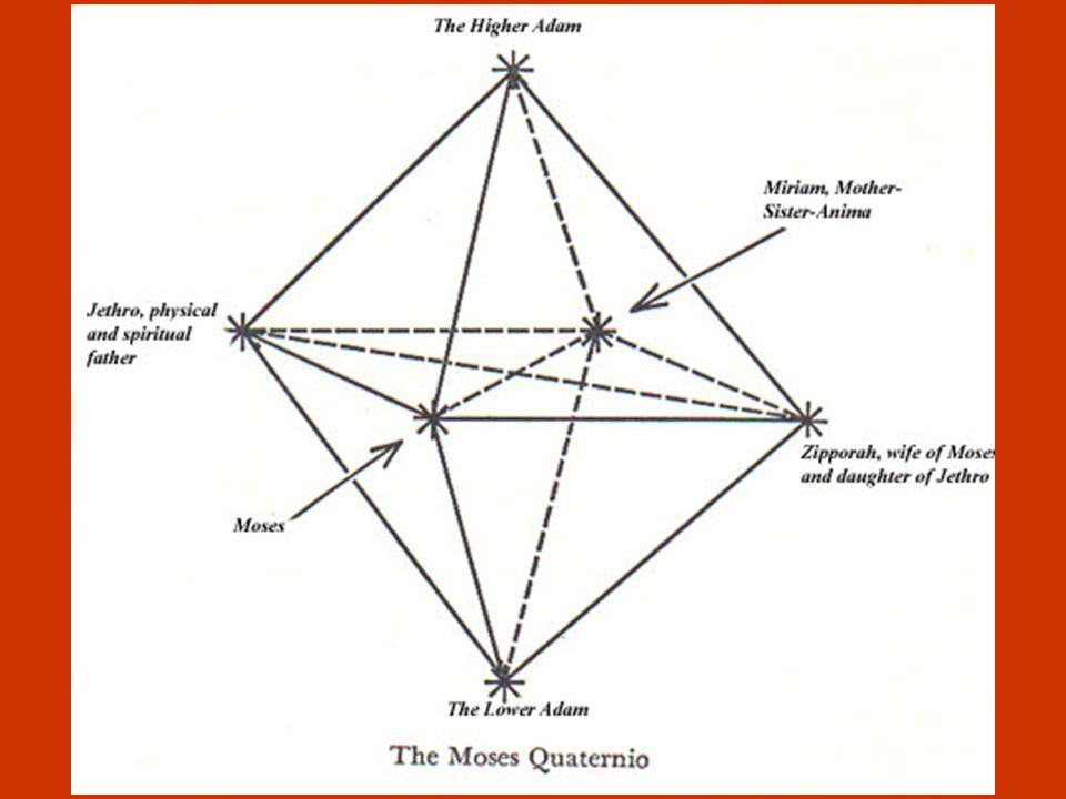El octaedro de Moisés