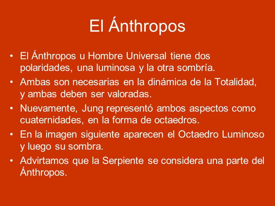 El Ánthropos El Ánthropos u Hombre Universal tiene dos polaridades, una luminosa y la otra sombría.