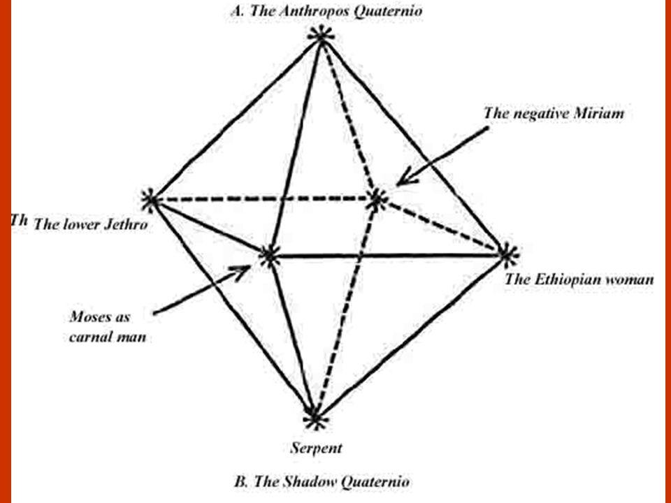 El octaedro del Ánthropos