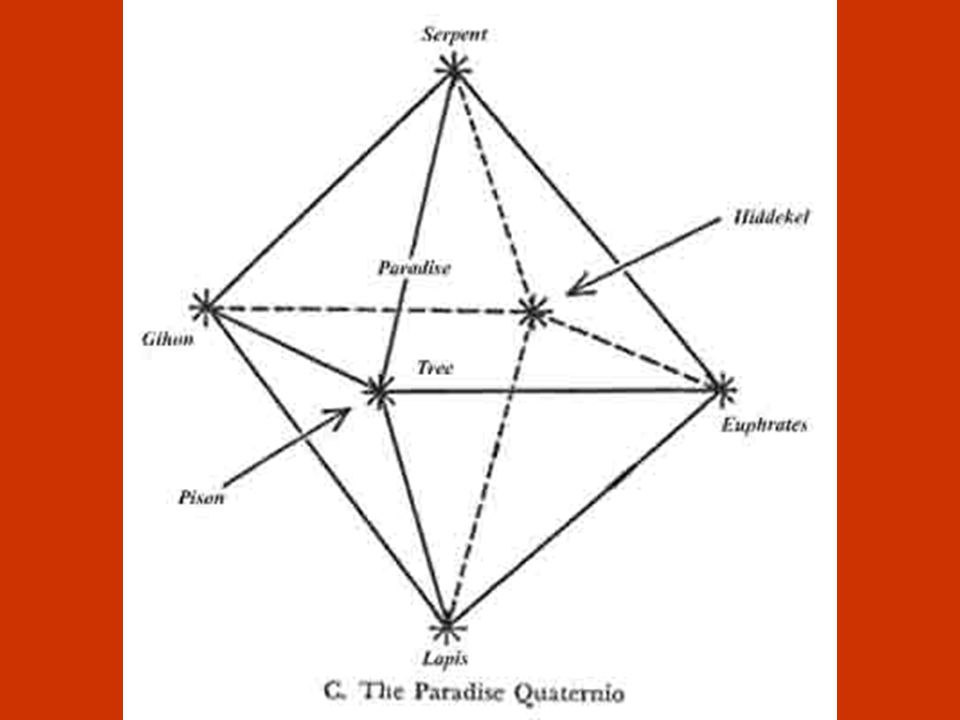 El octaedro del Paraíso