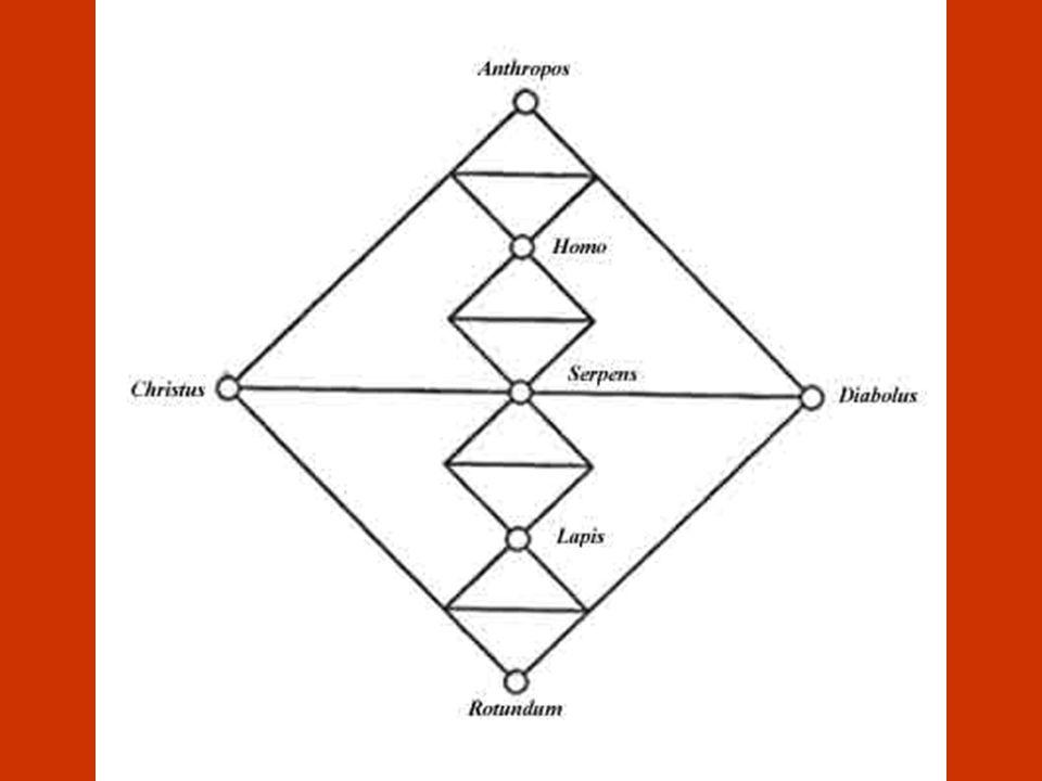 La estructura del Sí-Mismo como una totalidad