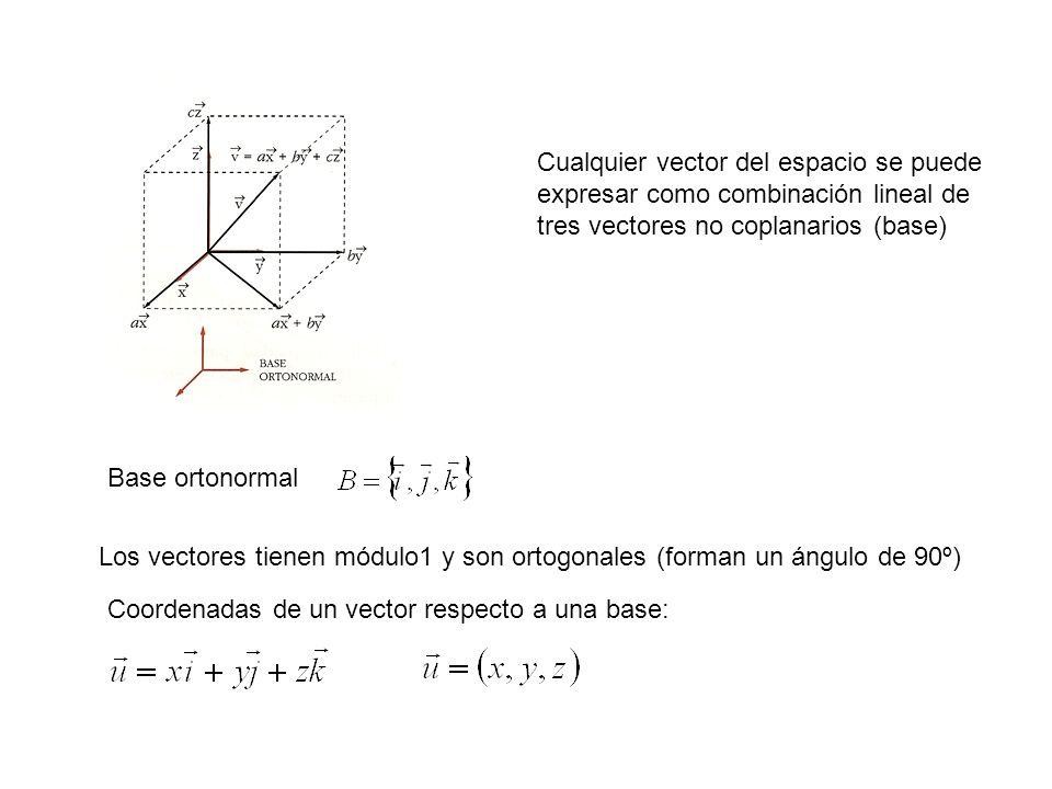 Cualquier vector del espacio se puede expresar como combinación lineal de tres vectores no coplanarios (base)