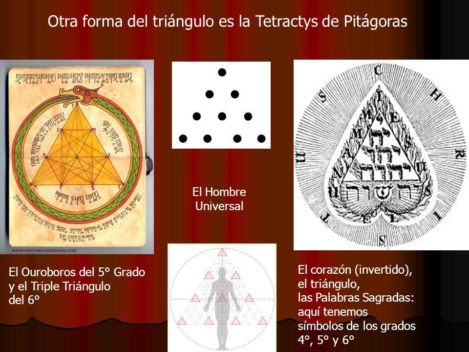 Otra forma del triángulo es la Tetractys de Pitágoras