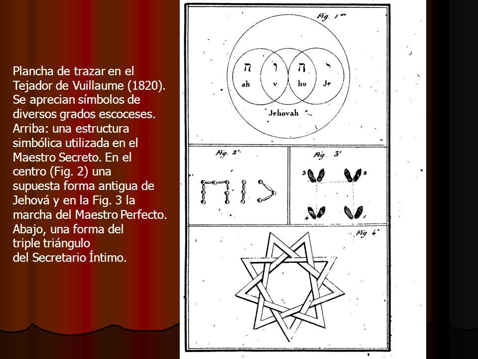 Plancha de trazar en el Tejador de Vuillaume (1820). Se aprecian símbolos de. diversos grados escoceses.