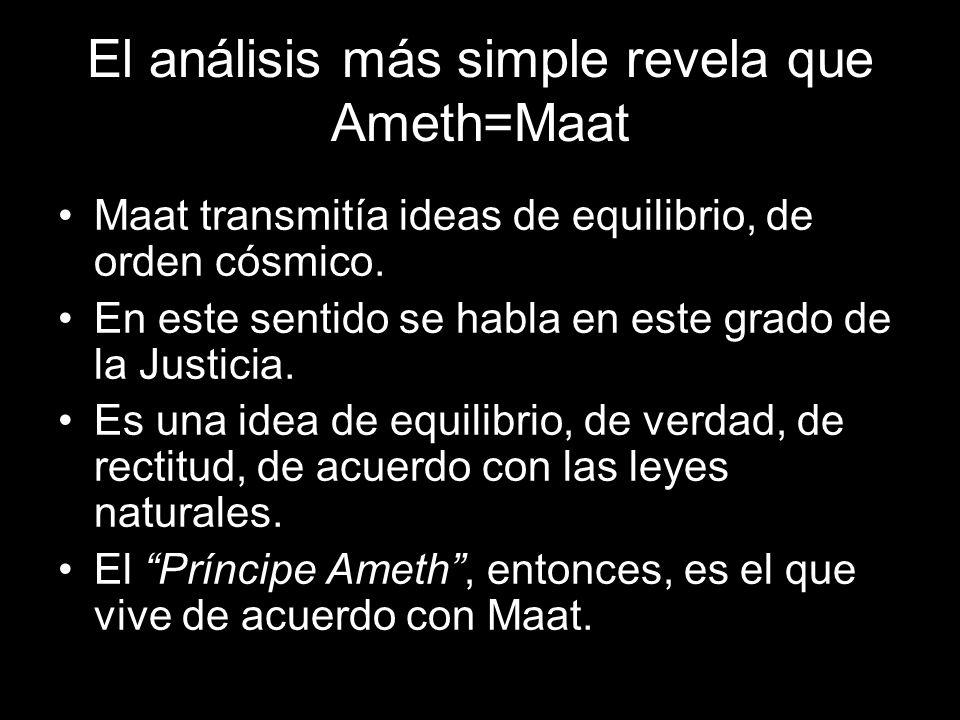 El análisis más simple revela que Ameth=Maat