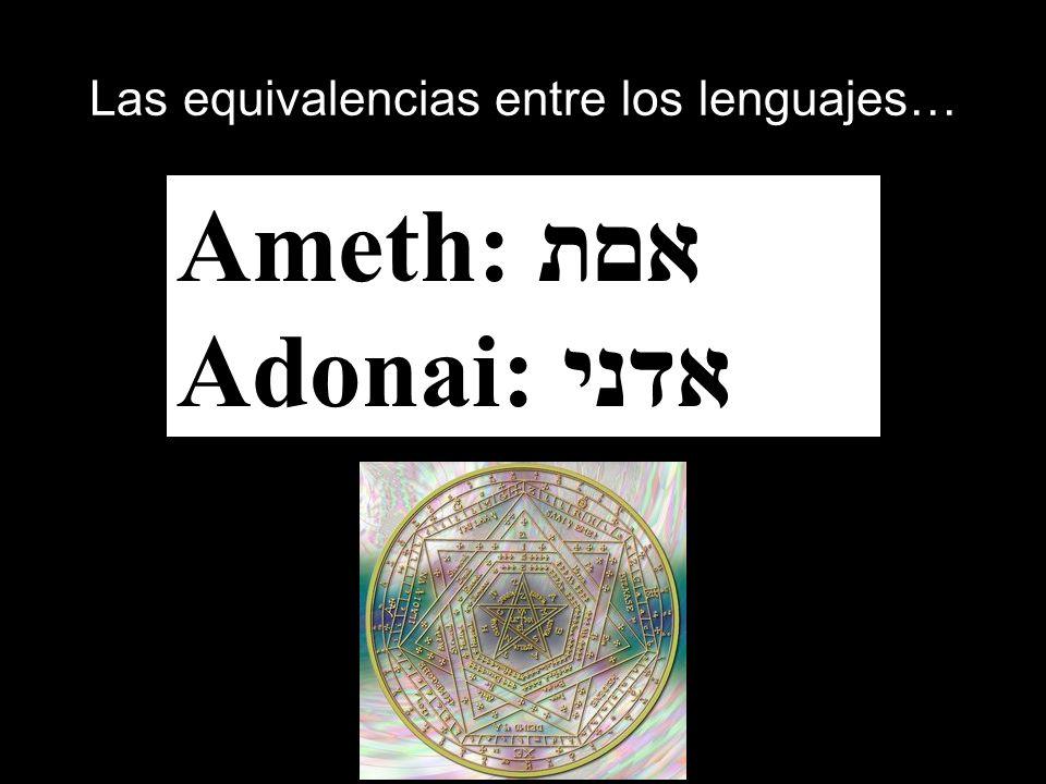 Las equivalencias entre los lenguajes…