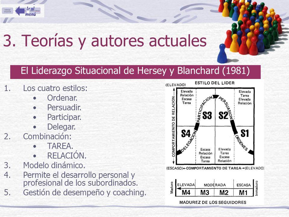 3. Teorías y autores actuales