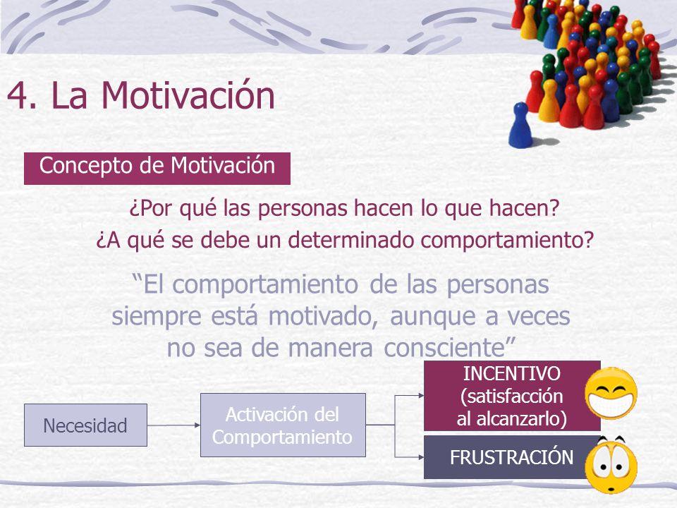 4. La Motivación El comportamiento de las personas