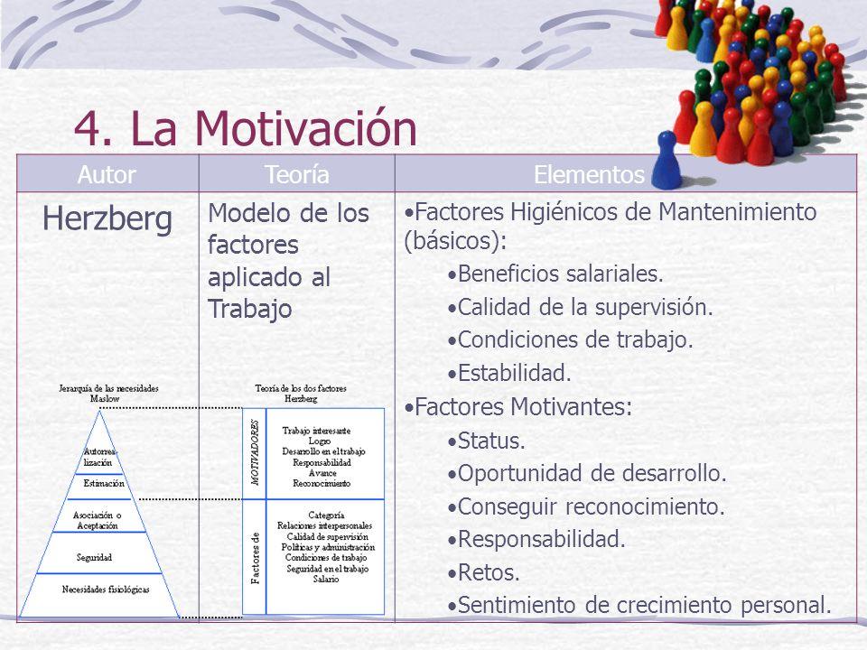 4. La Motivación Herzberg Modelo de los factores aplicado al Trabajo