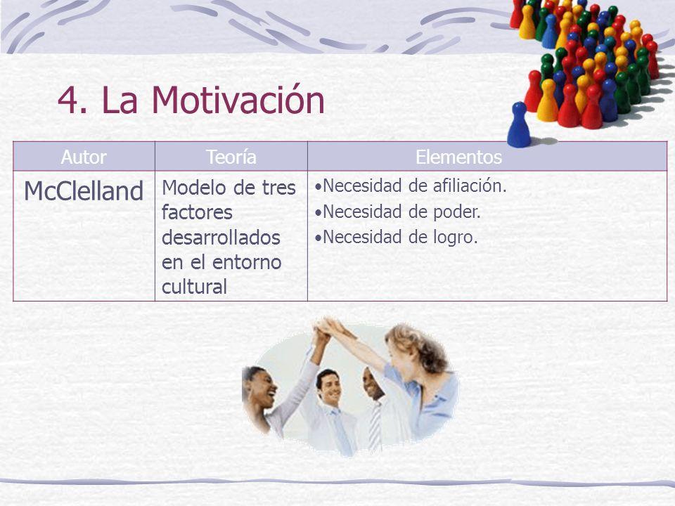 4. La Motivación McClelland