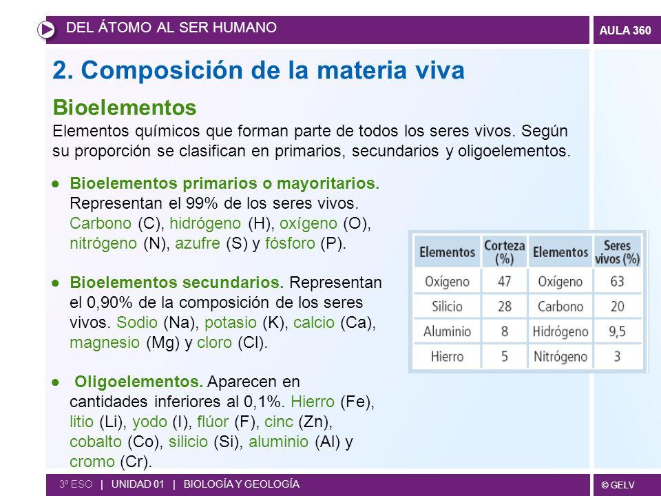 2. Composición de la materia viva