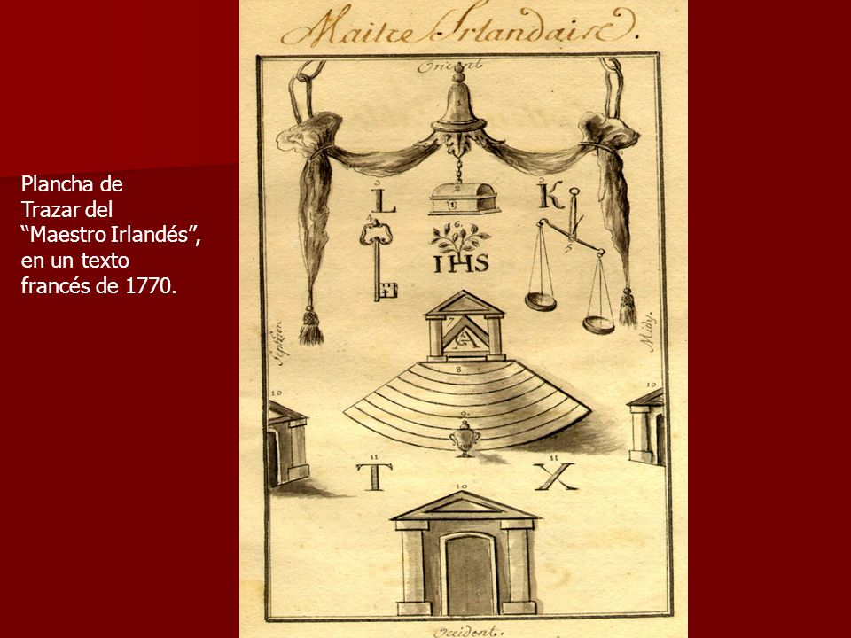 Plancha de Trazar del Maestro Irlandés , en un texto francés de 1770.