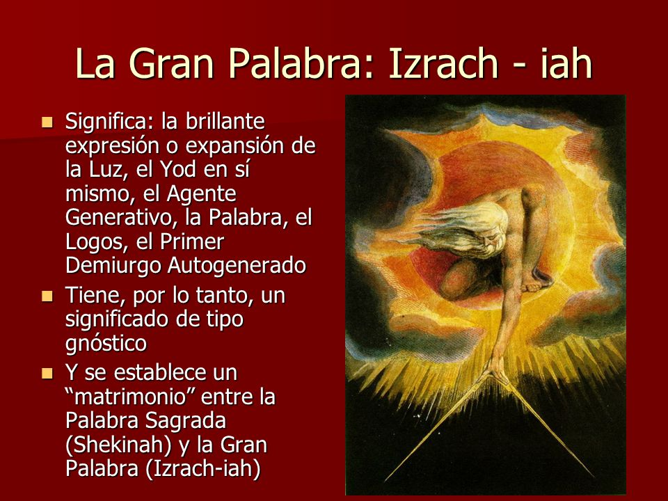 La Gran Palabra: Izrach - iah