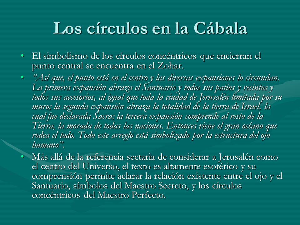 Los círculos en la Cábala