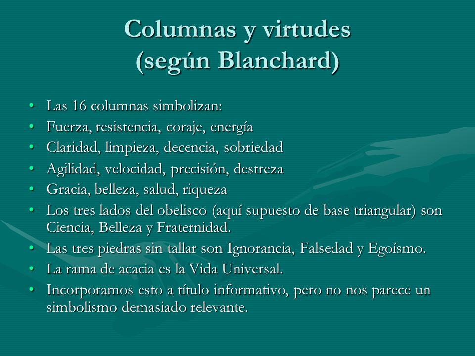 Columnas y virtudes (según Blanchard)