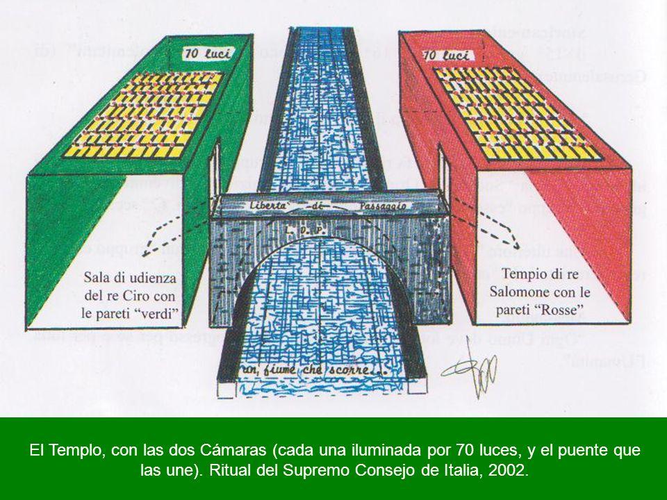 las une). Ritual del Supremo Consejo de Italia, 2002.
