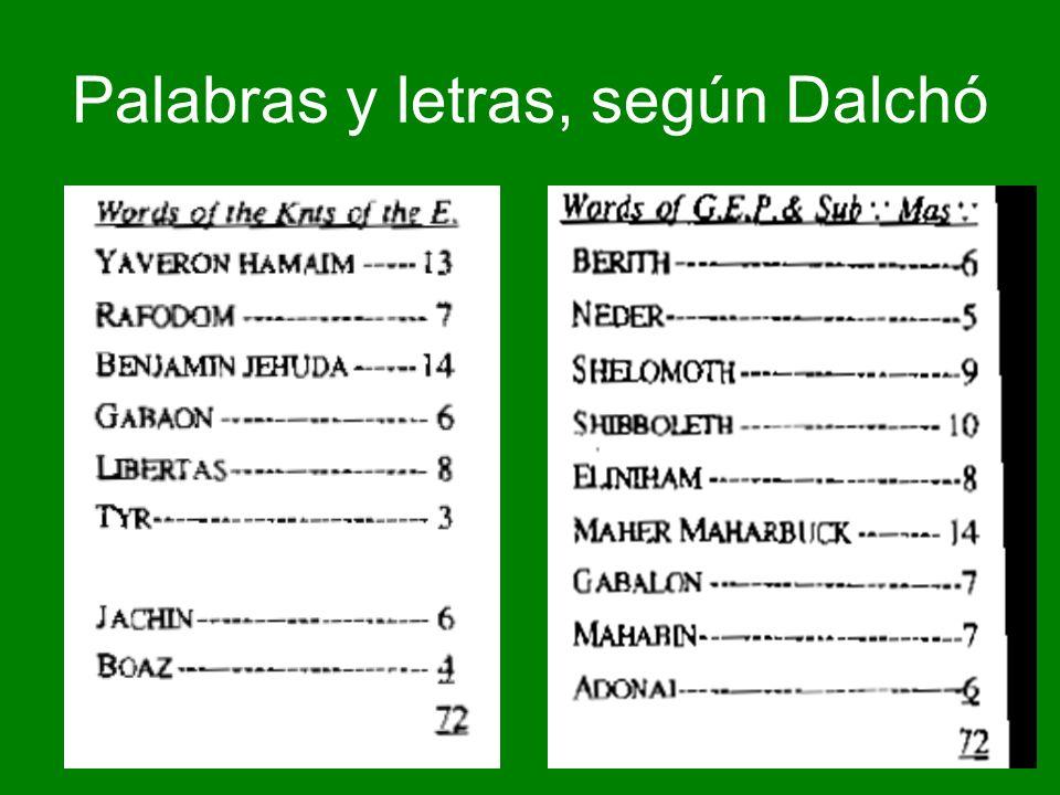 Palabras y letras, según Dalchó