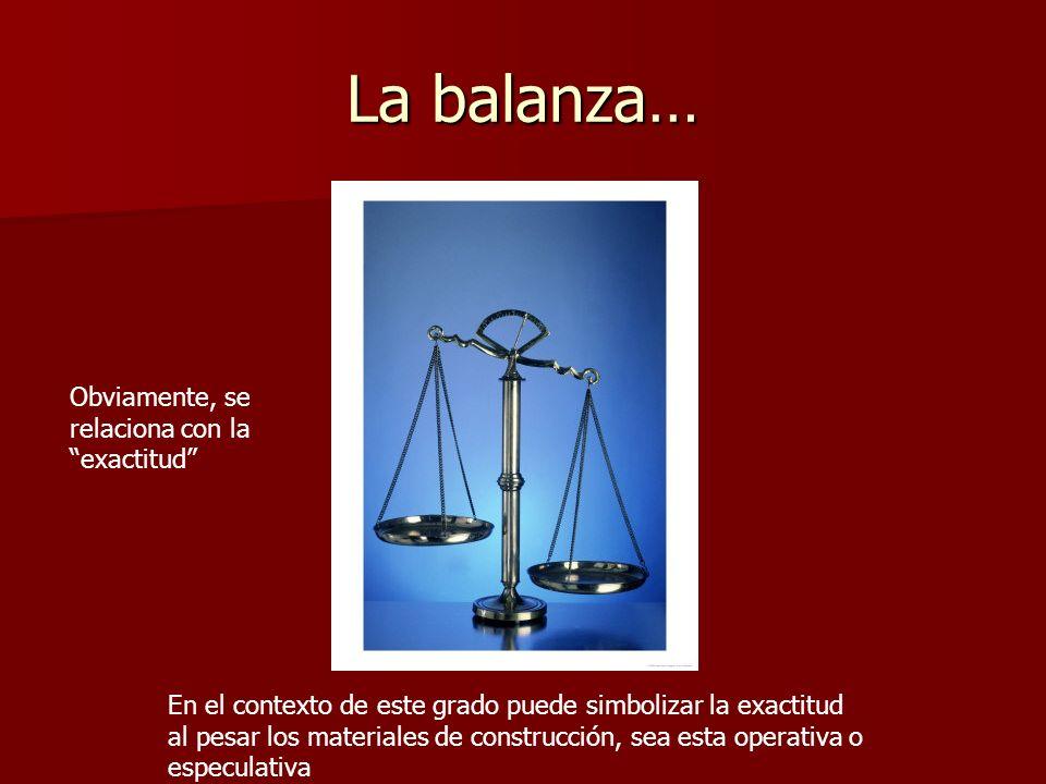 La balanza… Obviamente, se relaciona con la exactitud