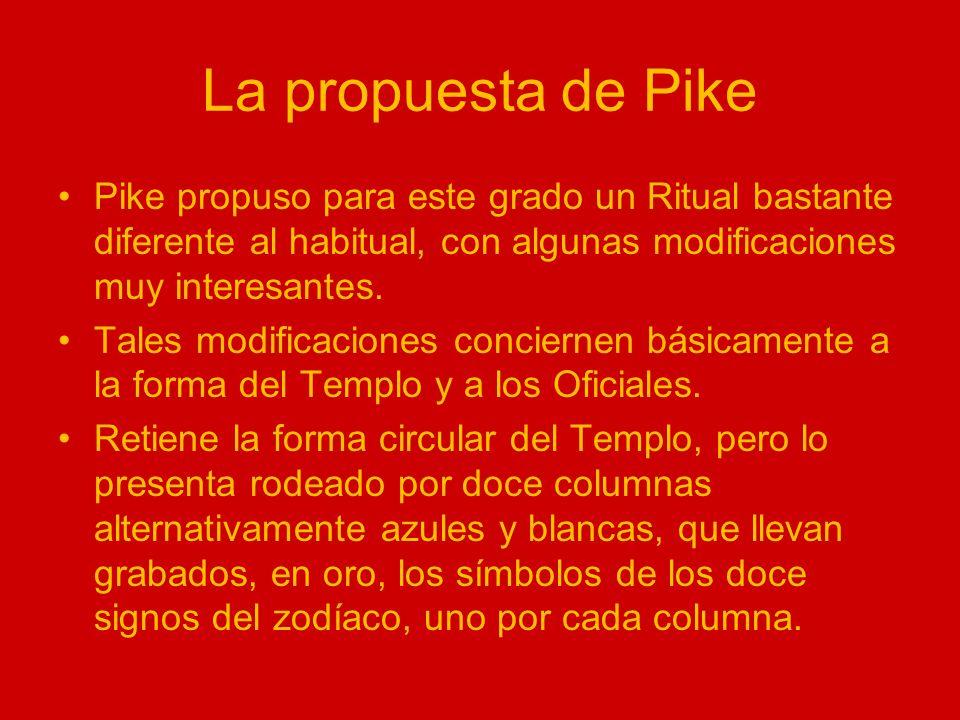 La propuesta de Pike Pike propuso para este grado un Ritual bastante diferente al habitual, con algunas modificaciones muy interesantes.