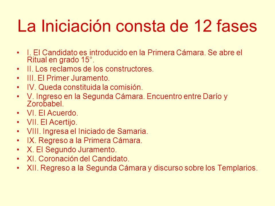 La Iniciación consta de 12 fases