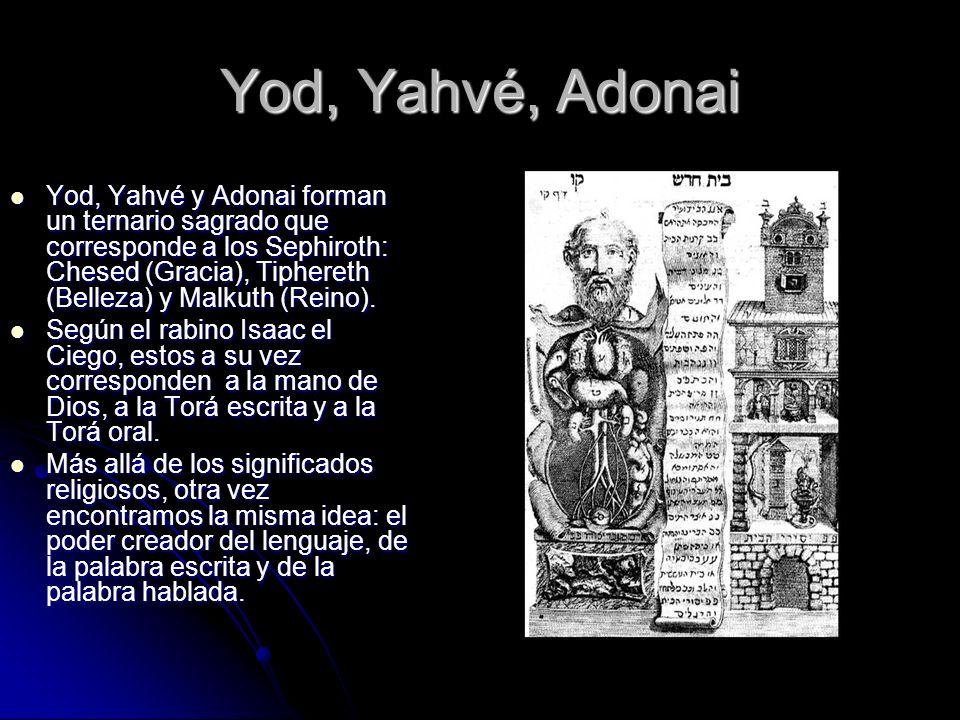 Yod, Yahvé, Adonai