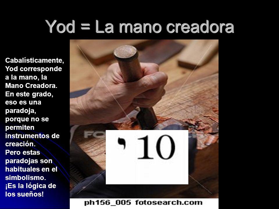 Yod = La mano creadora Cabalísticamente, Yod corresponde a la mano, la